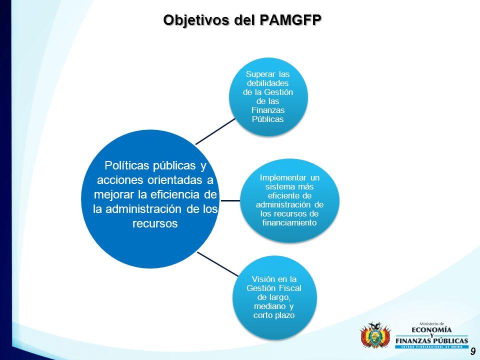 Objetivos del PAMGFP Superar las debilidades de la Gestión de las Finanzas Públicas.
