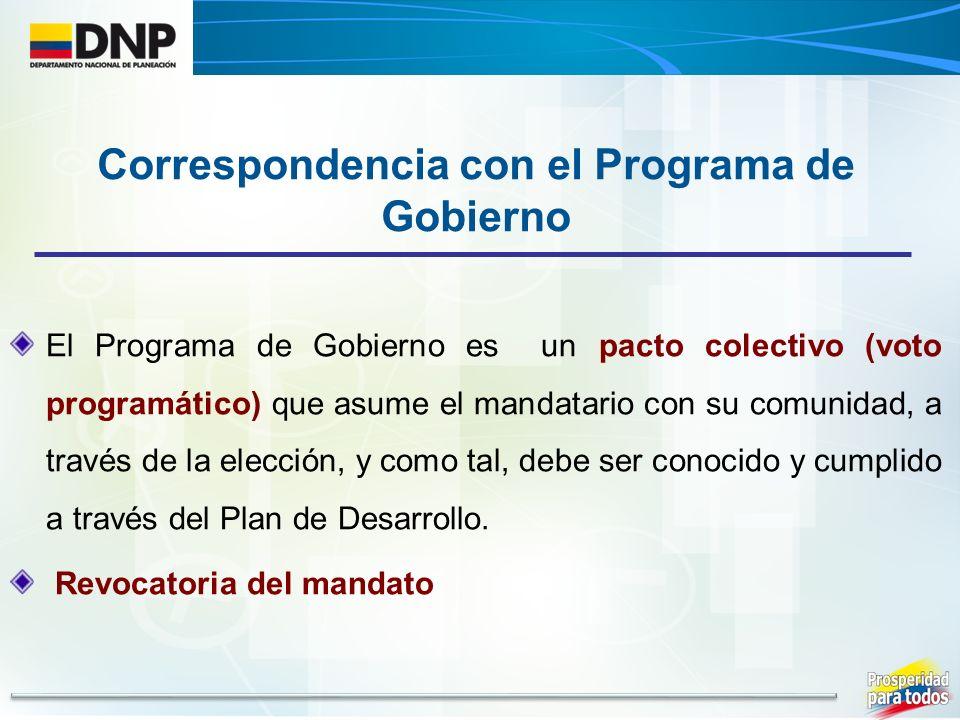 Correspondencia con el Programa de Gobierno