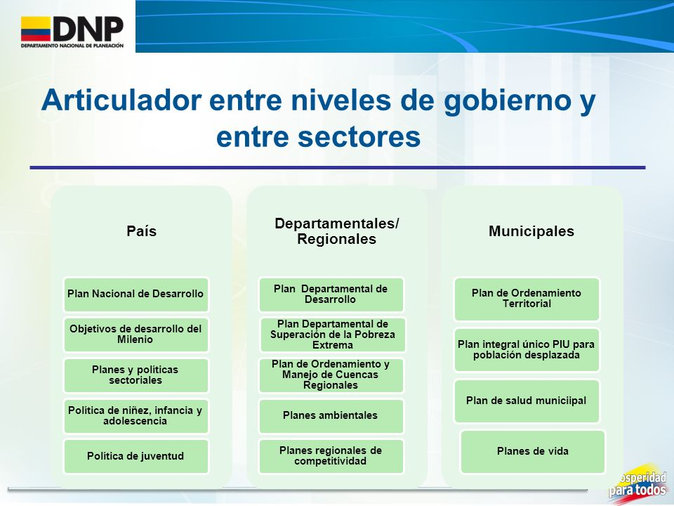 Articulador entre niveles de gobierno y entre sectores