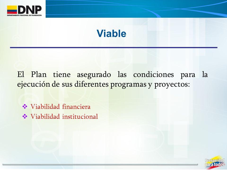 Viable El Plan tiene asegurado las condiciones para la ejecución de sus diferentes programas y proyectos: