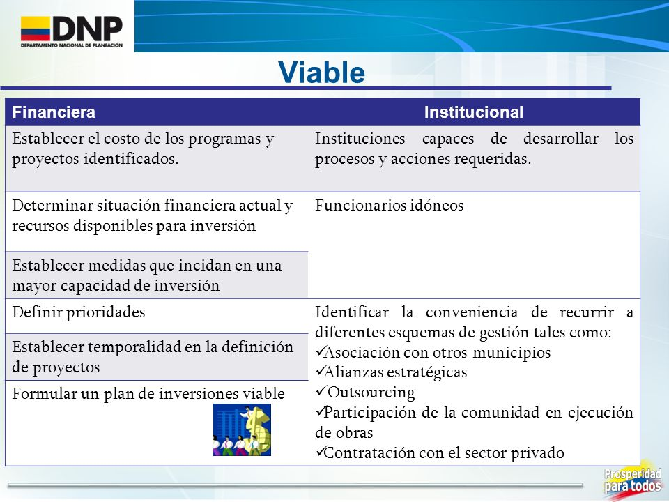 Viable Financiera Institucional