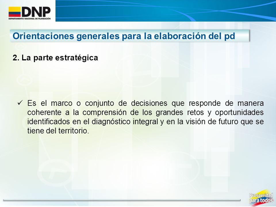 Orientaciones generales para la elaboración del pd