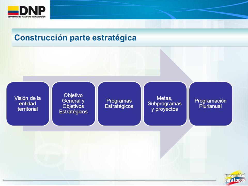 Construcción parte estratégica