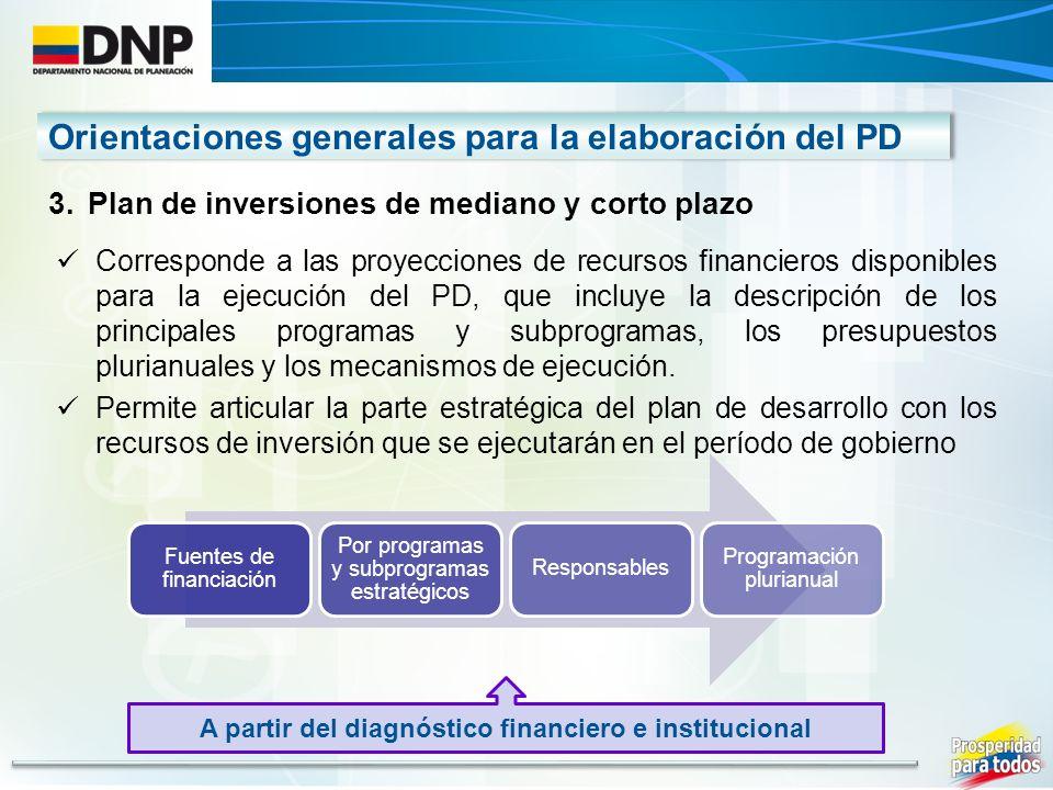 A partir del diagnóstico financiero e institucional
