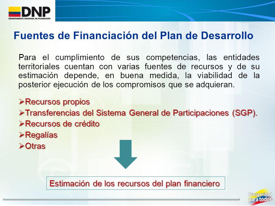 Fuentes de Financiación del Plan de Desarrollo