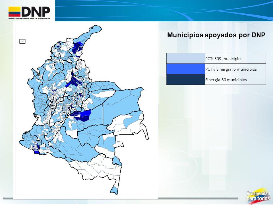 Municipios apoyados por DNP