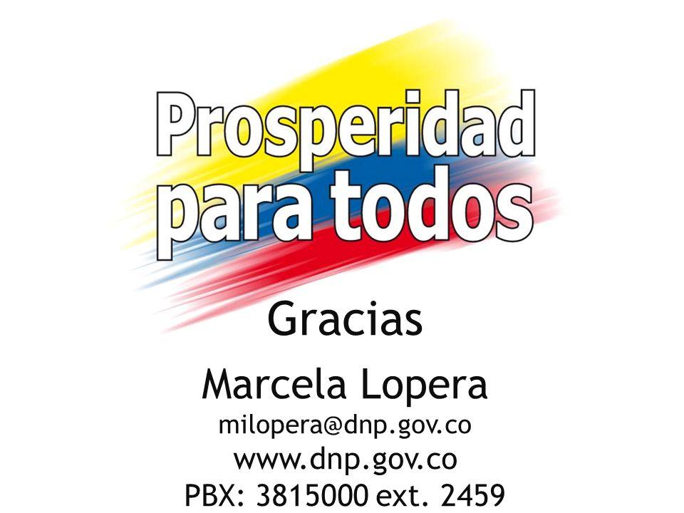 Gracias Marcela Lopera www.dnp.gov.co PBX: 3815000 ext. 2459