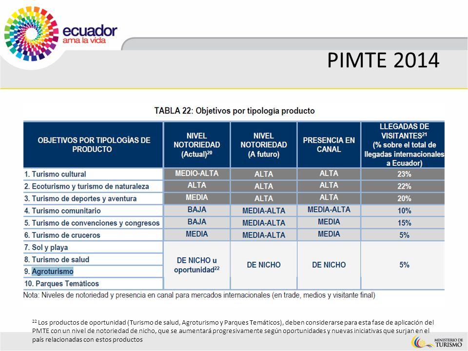 PIMTE 2014
