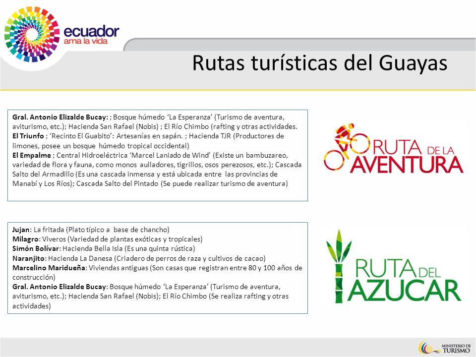 Rutas turísticas del Guayas