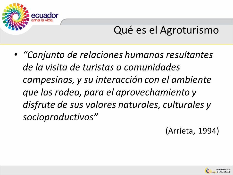 Qué es el Agroturismo