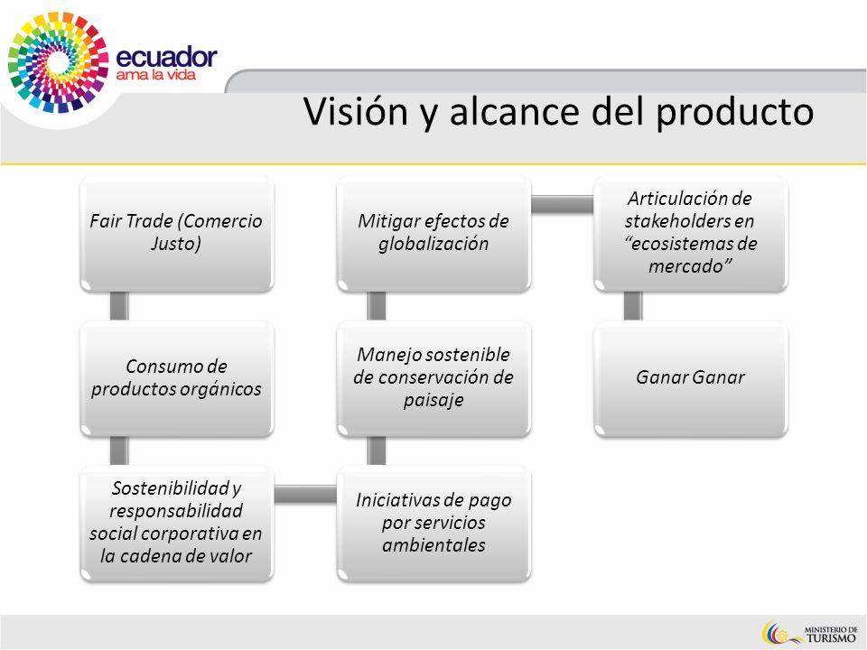 Visión y alcance del producto