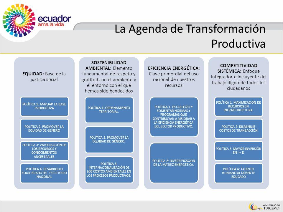 La Agenda de Transformación Productiva