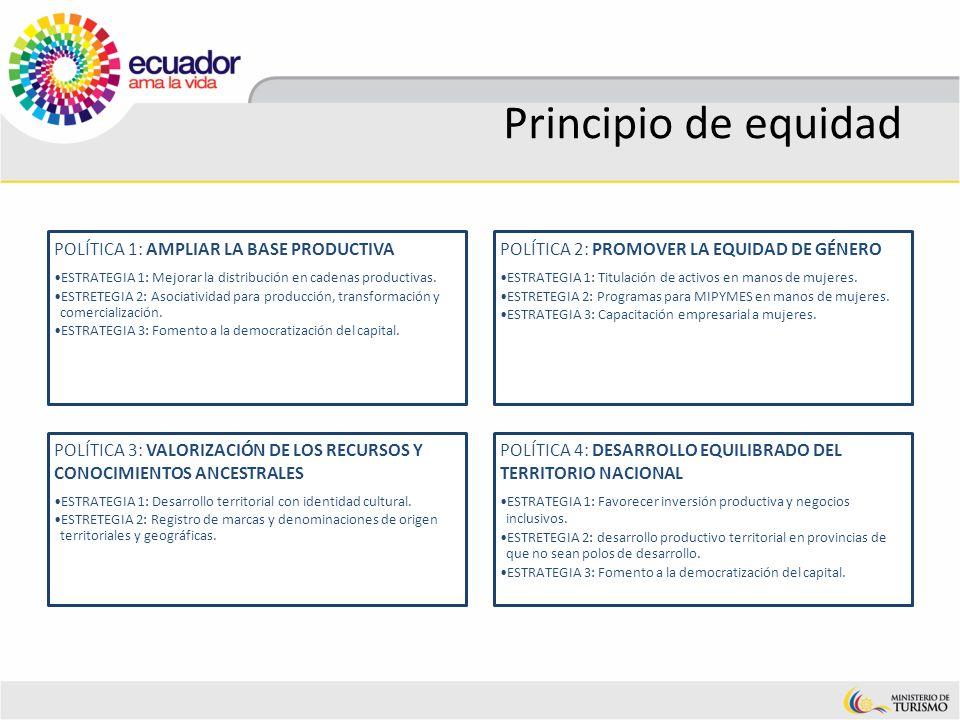 Principio de equidad POLÍTICA 1: AMPLIAR LA BASE PRODUCTIVA