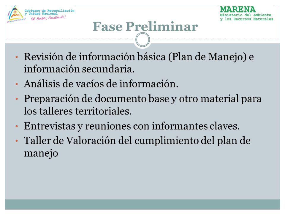Fase PreliminarRevisión de información básica (Plan de Manejo) e información secundaria. Análisis de vacíos de información.