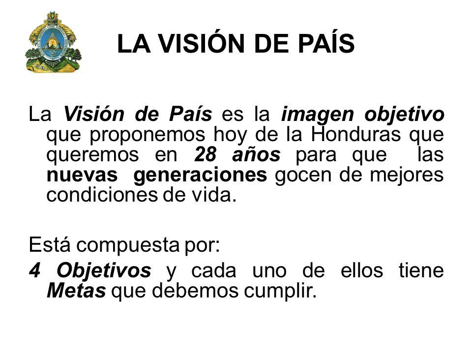 LA VISIÓN DE PAÍS
