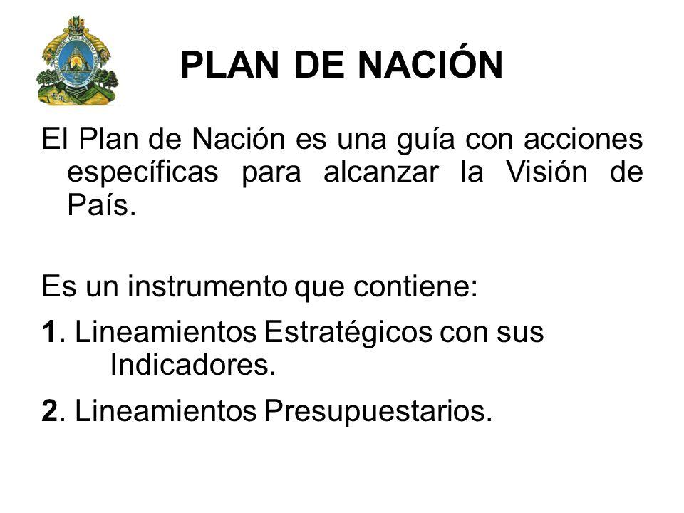PLAN DE NACIÓN