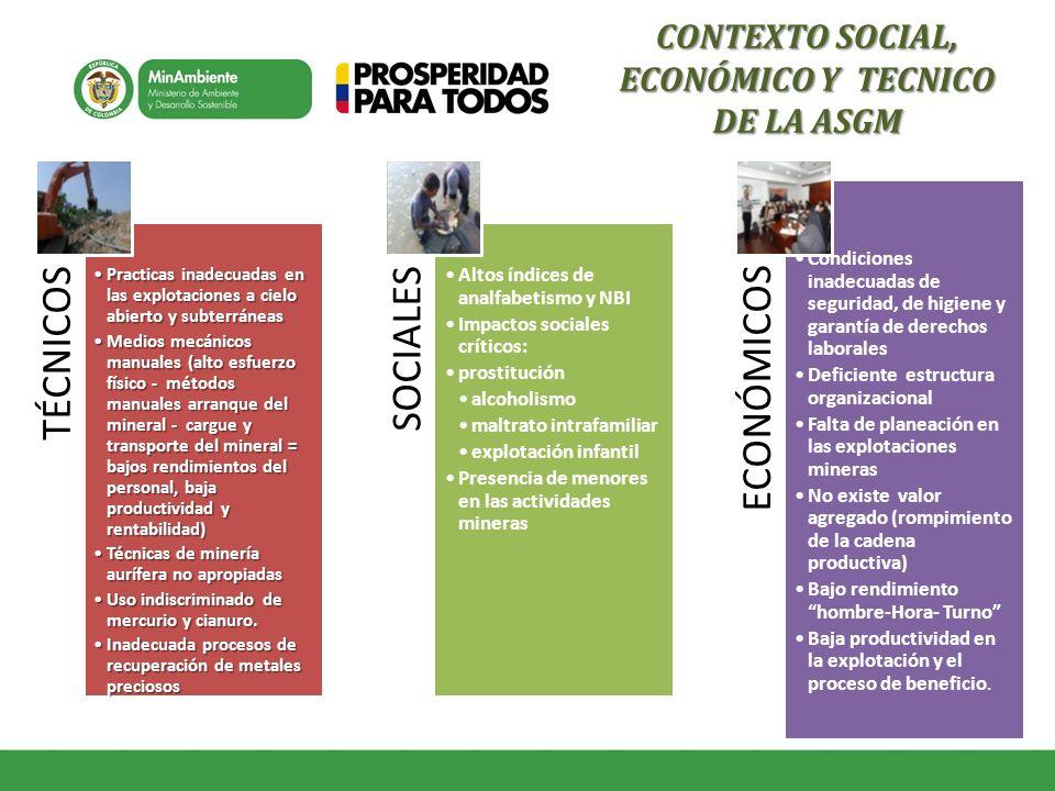 CONTEXTO SOCIAL, ECONÓMICO Y TECNICO
