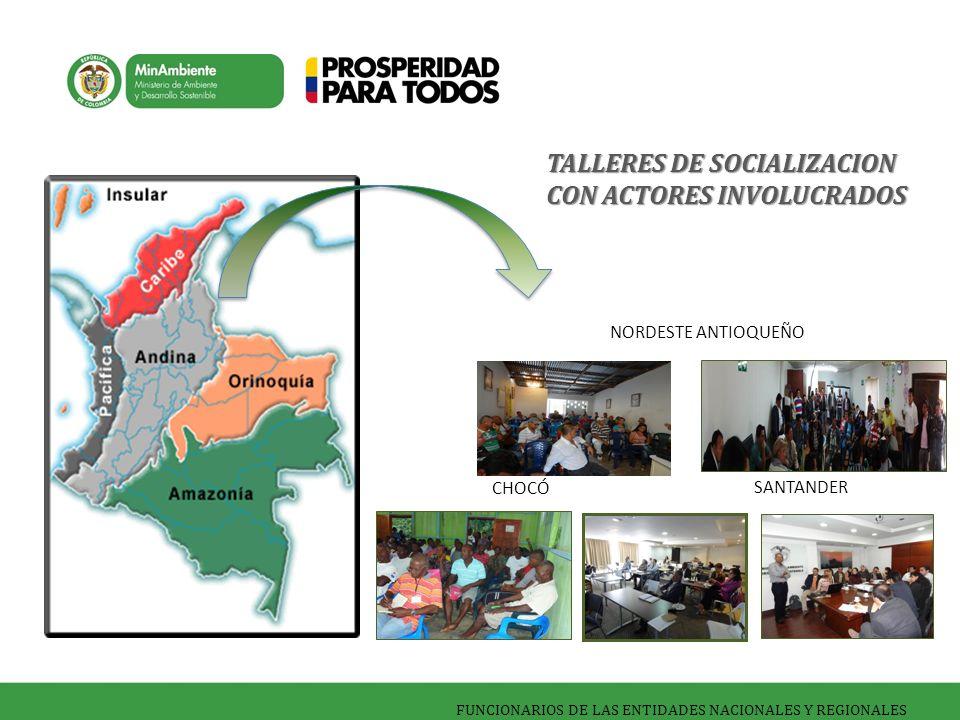 TALLERES DE SOCIALIZACION CON ACTORES INVOLUCRADOS