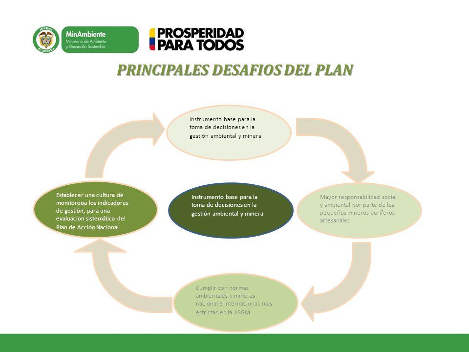 PRINCIPALES DESAFIOS DEL PLAN