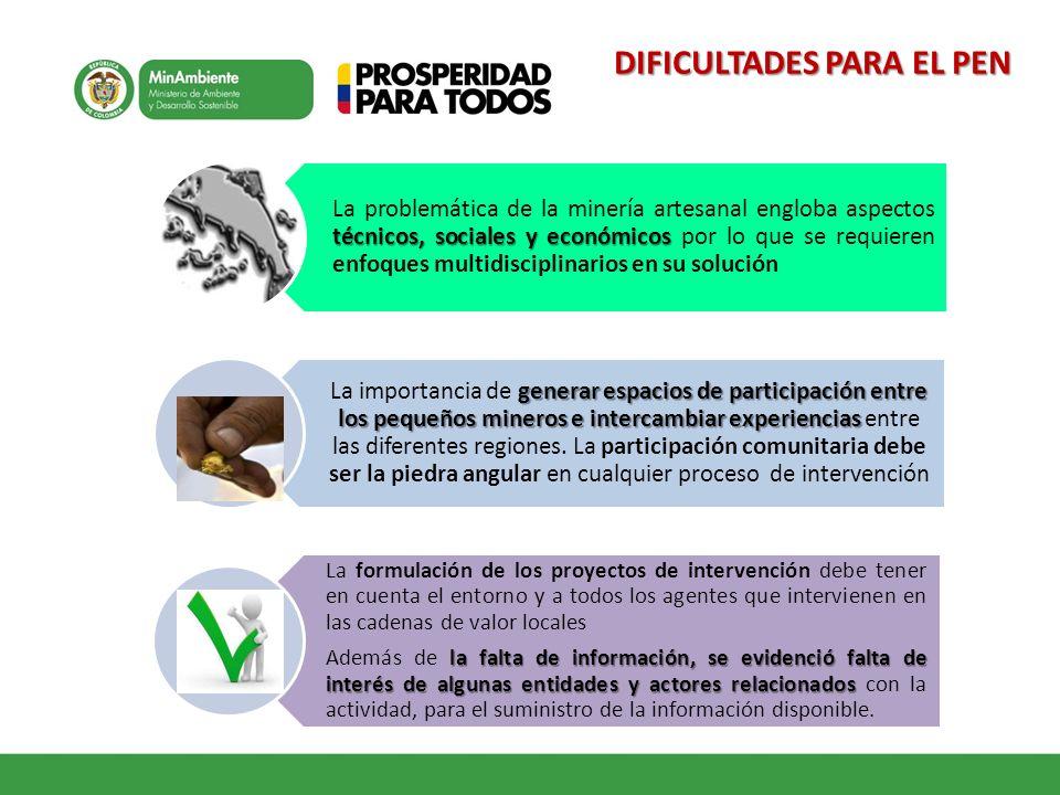 DIFICULTADES PARA EL PEN