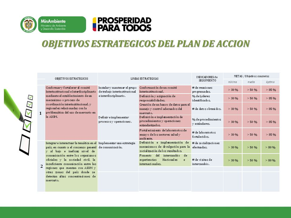 OBJETIVOS ESTRATEGICOS DEL PLAN DE ACCION