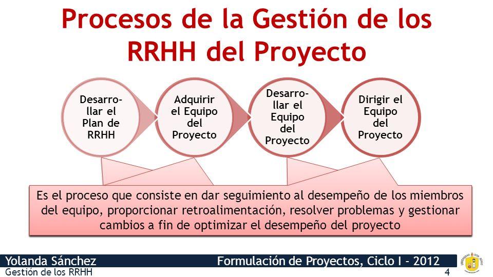 Procesos de la Gestión de los RRHH del Proyecto