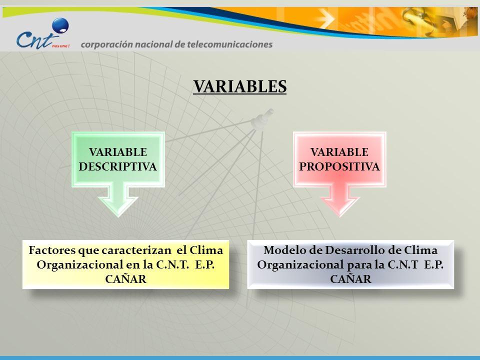 Modelo de Desarrollo de Clima Organizacional para la C.N.T E.P. CAÑAR