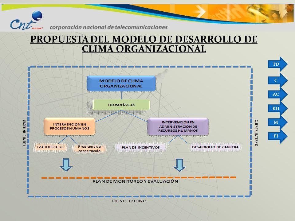 PROPUESTA DEL MODELO DE DESARROLLO DE CLIMA ORGANIZACIONAL