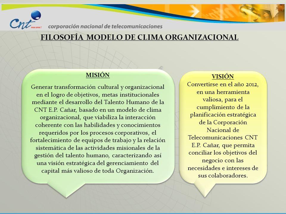 FILOSOFÍA MODELO DE CLIMA ORGANIZACIONAL