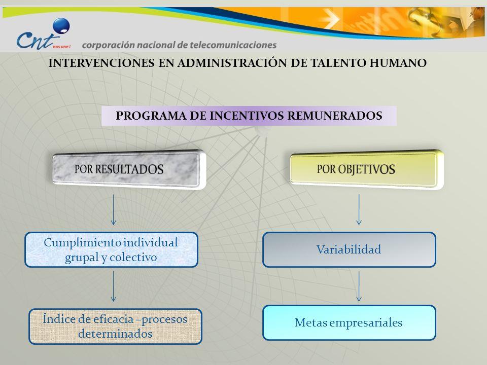 INTERVENCIONES EN ADMINISTRACIÓN DE TALENTO HUMANO