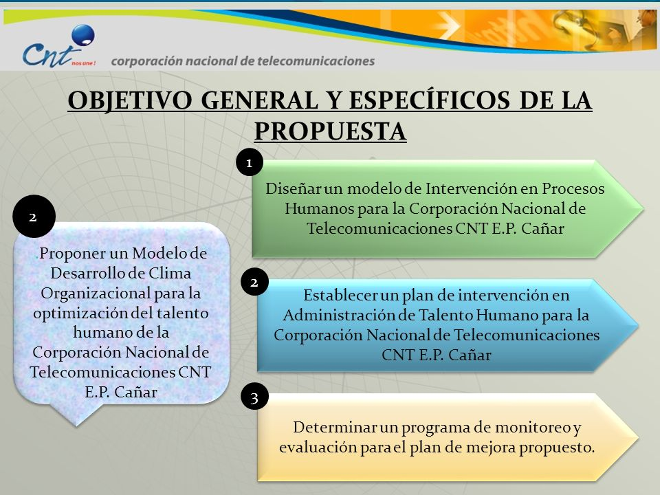 OBJETIVO GENERAL Y ESPECÍFICOS DE LA PROPUESTA