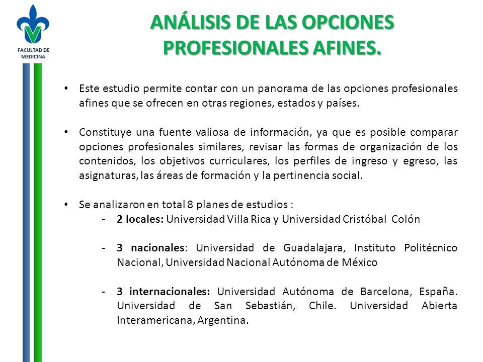 ANÁLISIS DE LAS OPCIONES PROFESIONALES AFINES.