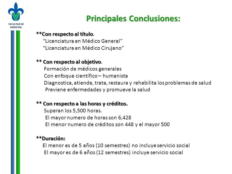 Principales Conclusiones: