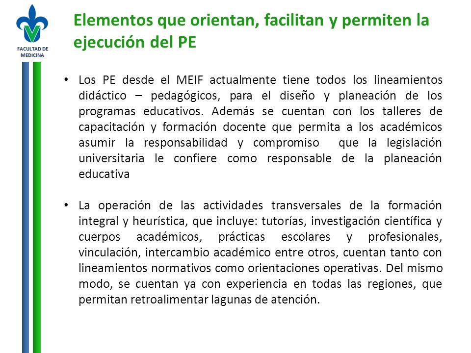 Elementos que orientan, facilitan y permiten la ejecución del PE