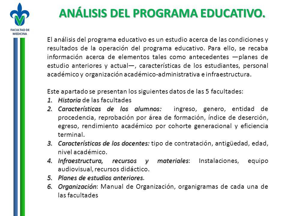 ANÁLISIS DEL PROGRAMA EDUCATIVO.