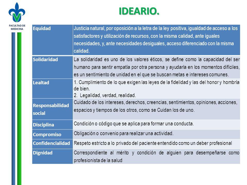 FACULTAD DE MEDICINA IDEARIO. Equidad.