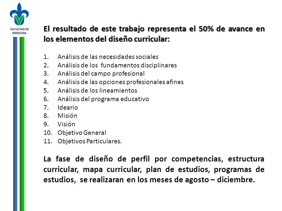 FACULTAD DE MEDICINA El resultado de este trabajo representa el 50% de avance en los elementos del diseño curricular: