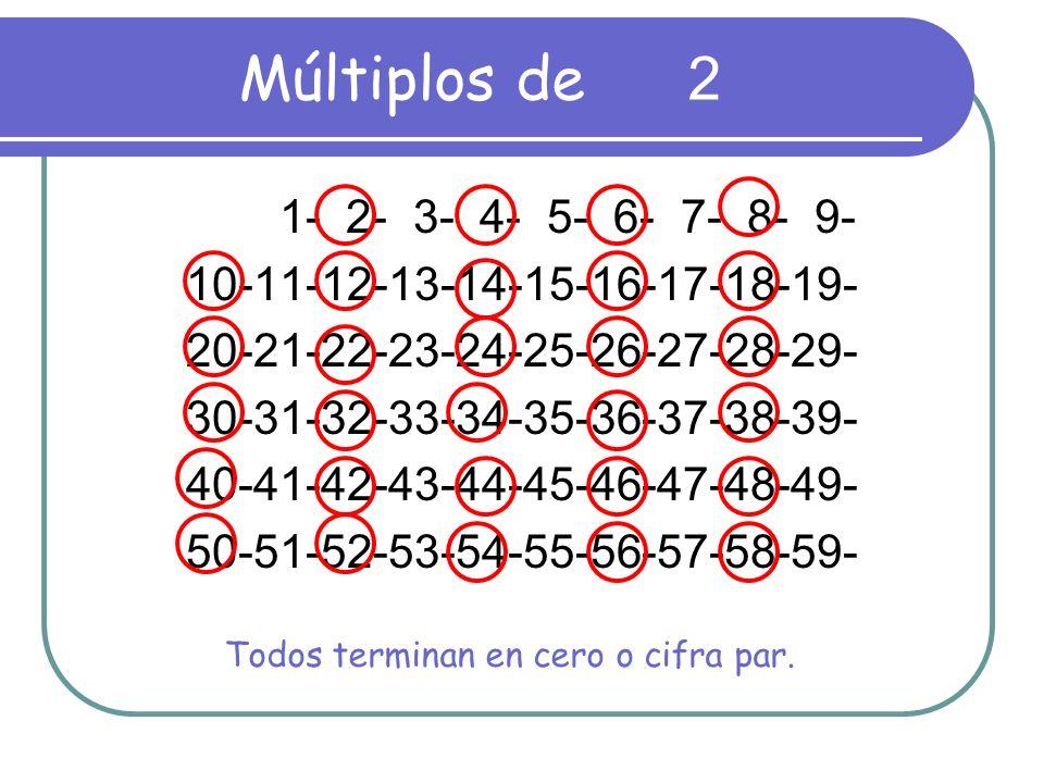 Todos terminan en cero o cifra par.