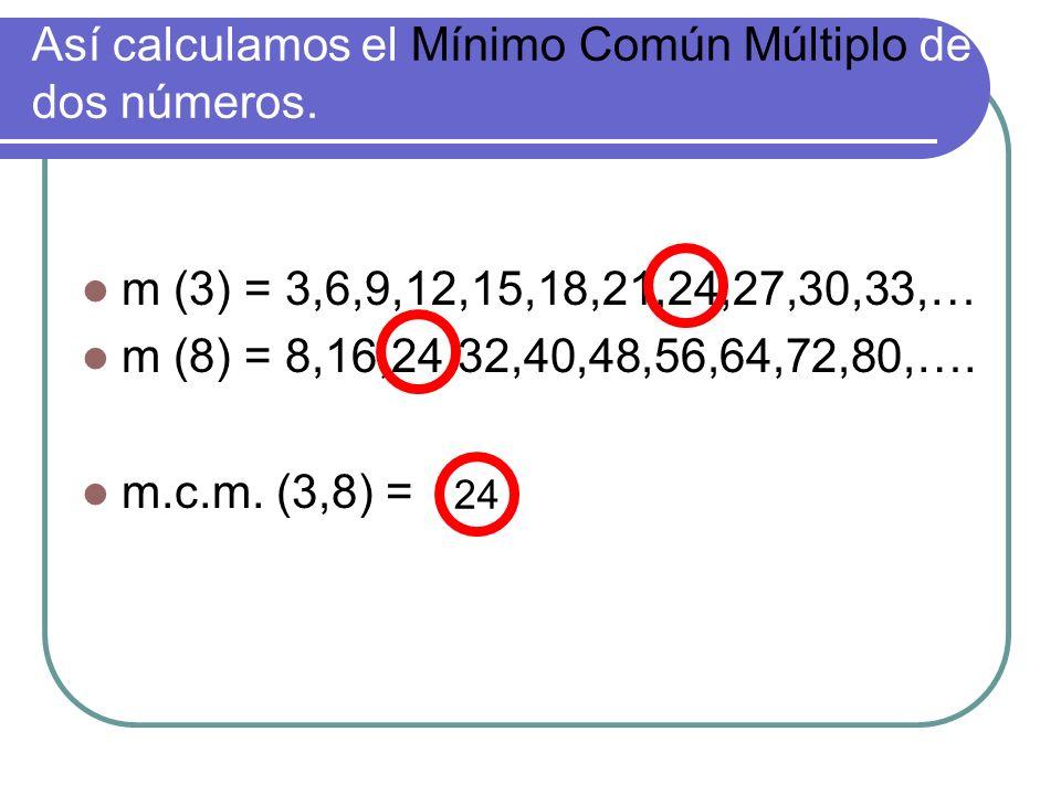Así calculamos el Mínimo Común Múltiplo de dos números.