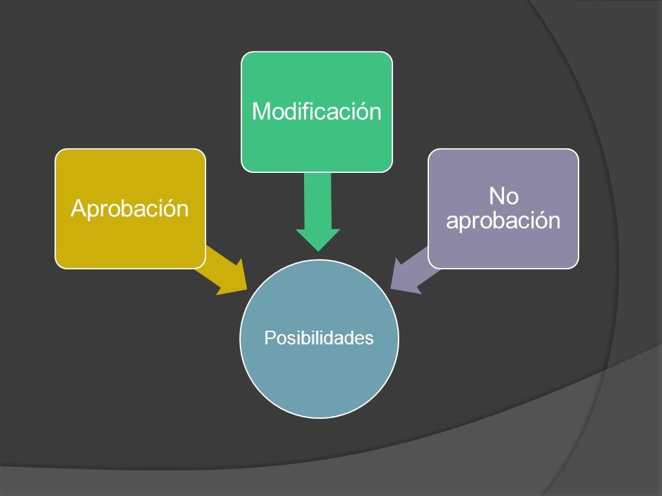 Posibilidades Aprobación Modificación No aprobación