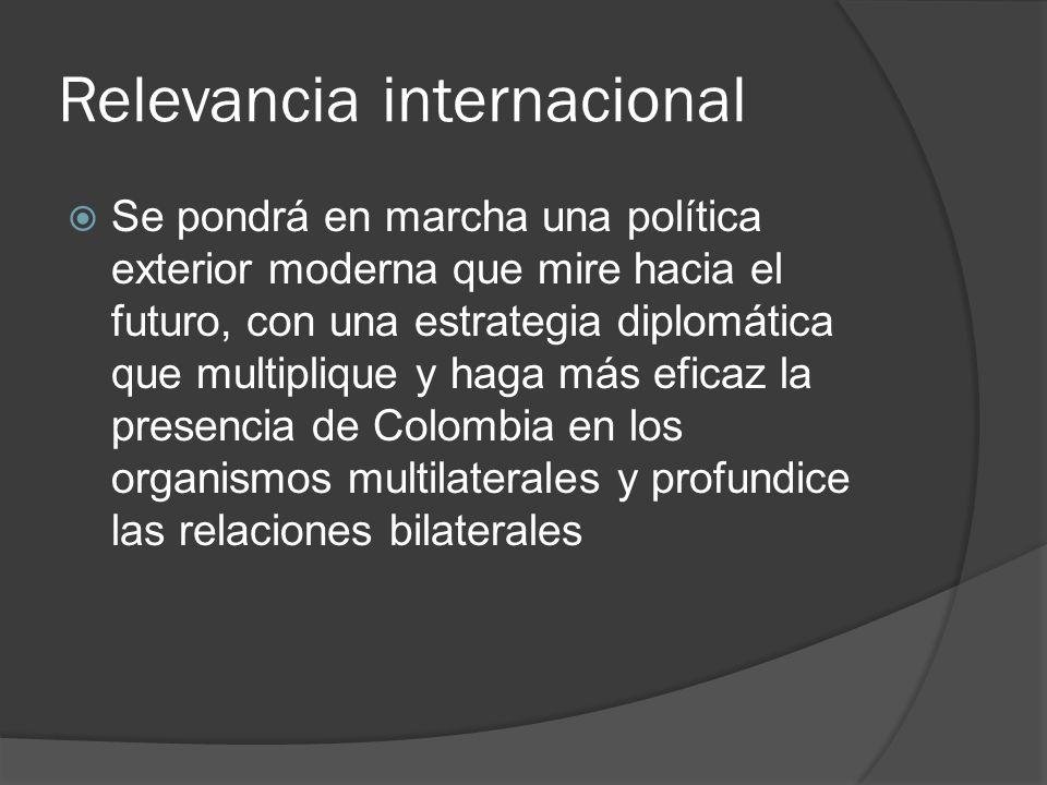 Relevancia internacional