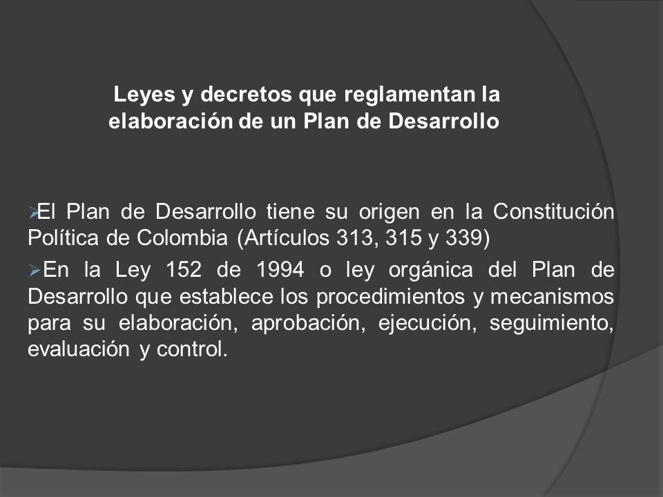 Leyes y decretos que reglamentan la elaboración de un Plan de Desarrollo