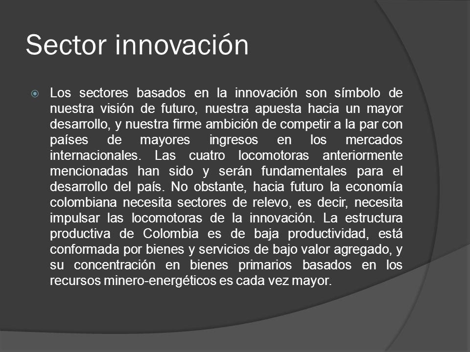 Sector innovación