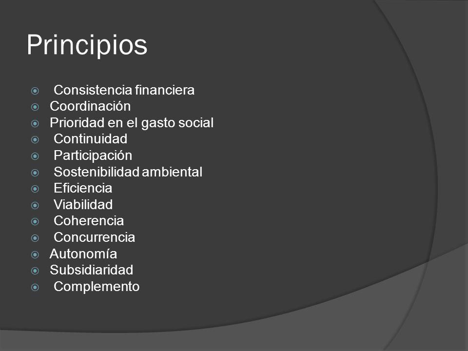 Principios Consistencia financiera Coordinación