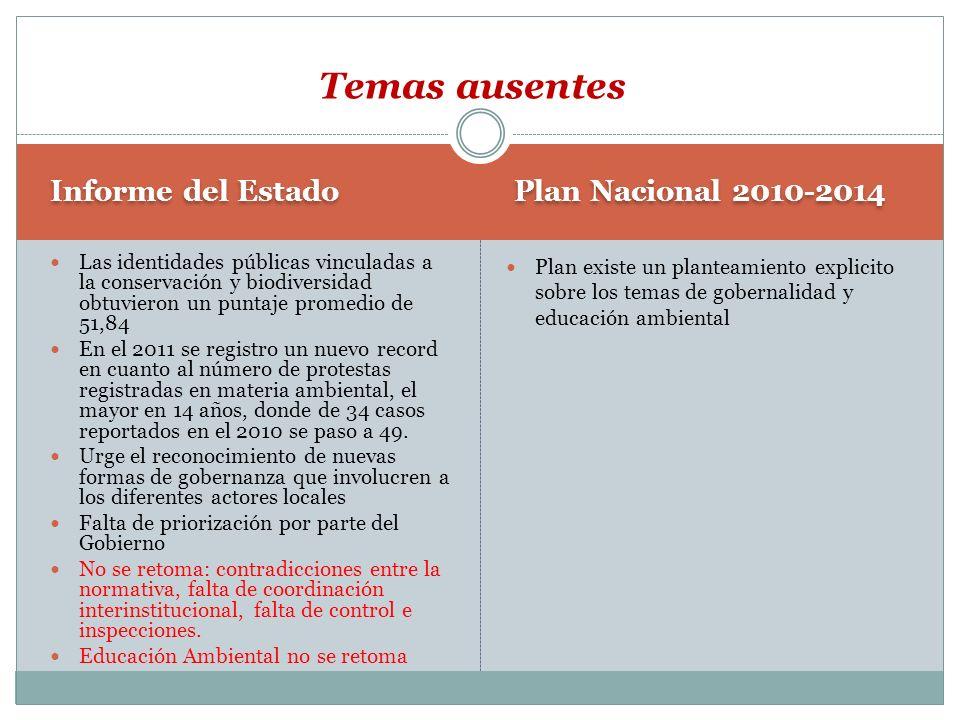 Temas ausentes Informe del Estado Plan Nacional 2010-2014