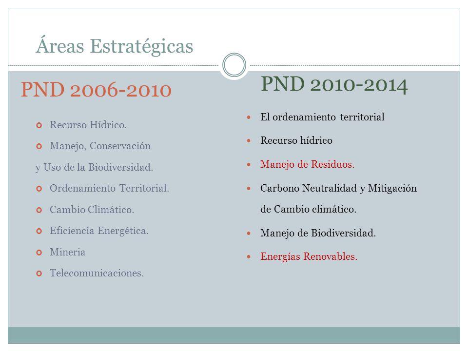 PND 2010-2014 PND 2006-2010 Áreas Estratégicas
