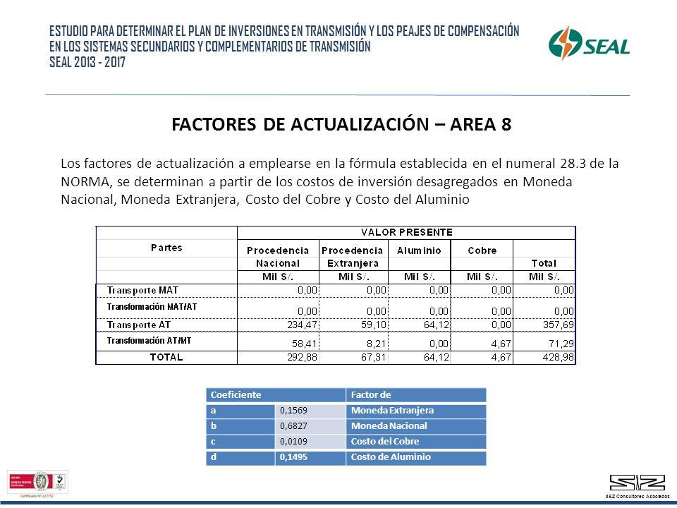 FACTORES DE ACTUALIZACIÓN – AREA 8