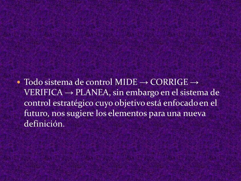 Todo sistema de control MIDE → CORRIGE → VERIFICA → PLANEA, sin embargo en el sistema de control estratégico cuyo objetivo está enfocado en el futuro, nos sugiere los elementos para una nueva definición.