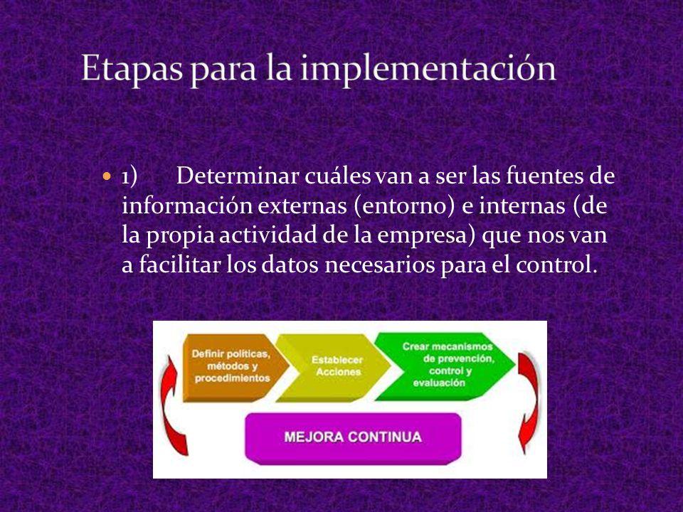Etapas para la implementación