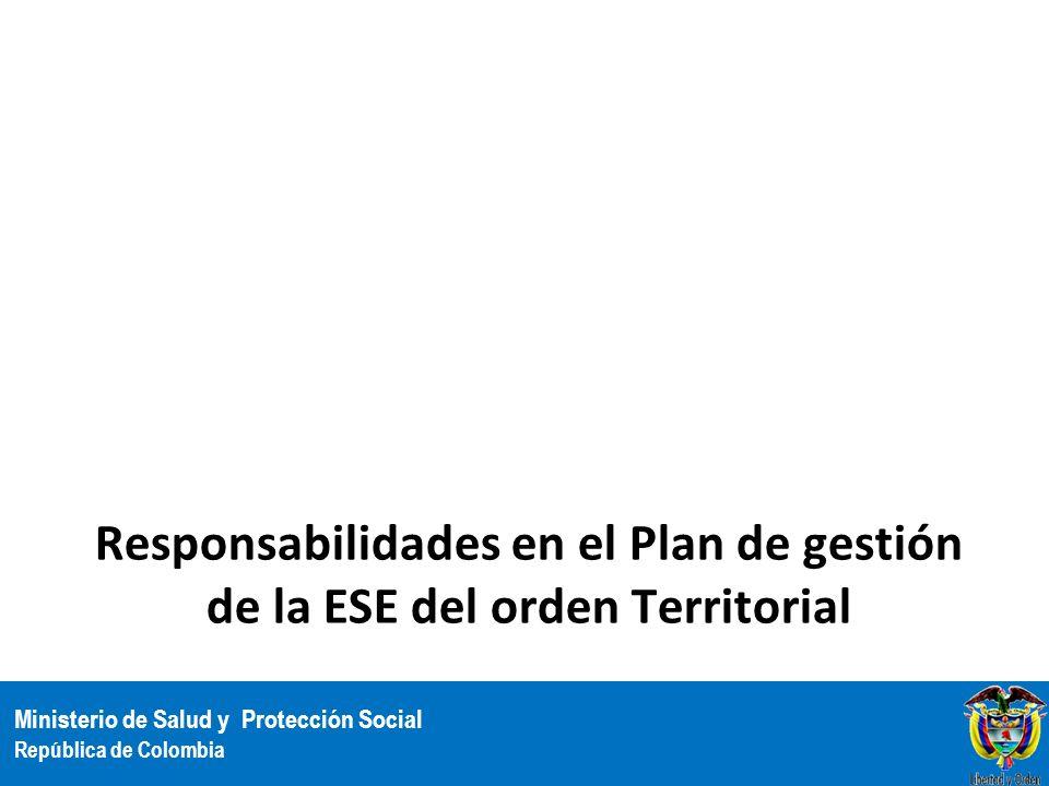 Responsabilidades en el Plan de gestión de la ESE del orden Territorial